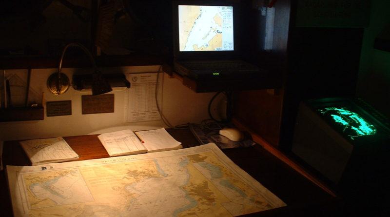 Navigation Grundlage