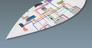 Neuauflage: Elektrik auf Yachten von Michael Herrmann